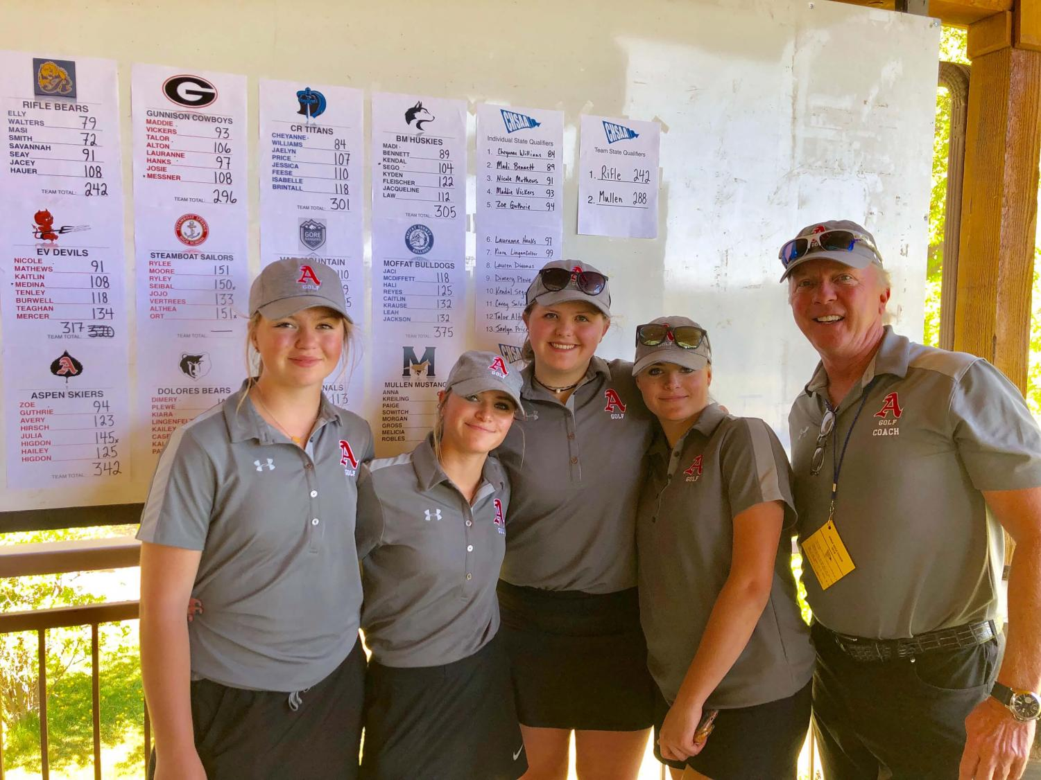 A few members of the golf team and the coach pose for a picture in front of the score board.