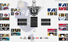 NHL playoff recap